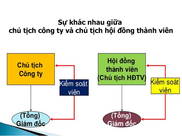 lut-kt-cty-tnhh-mt-thnh-vin-11-638